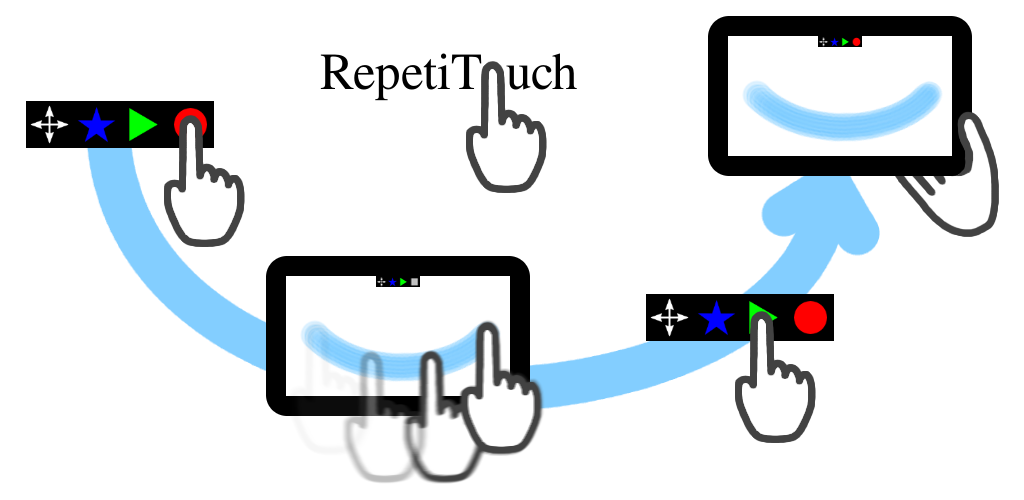 RepetiTouch for Android